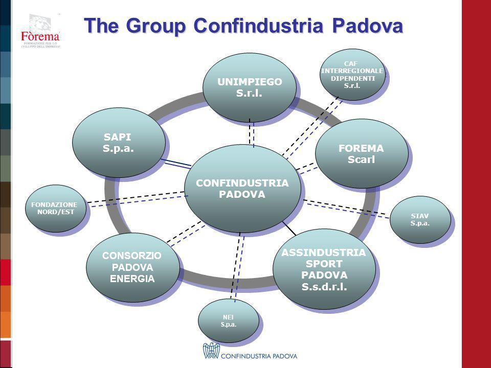 The Group Confindustria Padova CONFINDUSTRIA PADOVA CONFINDUSTRIA PADOVA FOREMA Scarl FOREMA Scarl SAPI S.p.a.