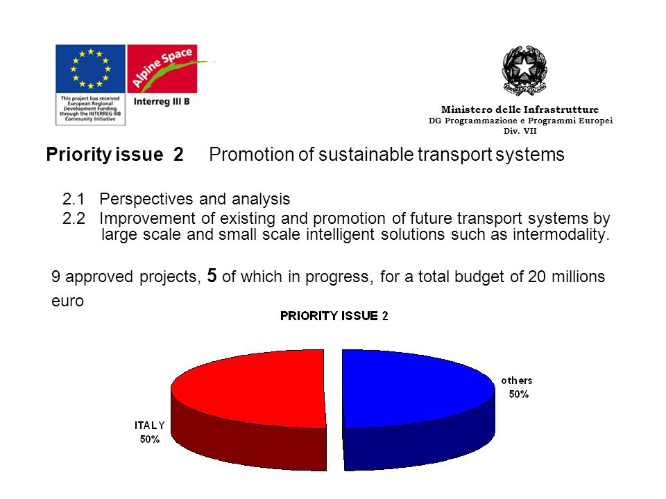 Priority issue 2 Promotion of sustainable transport systems 2.1 Perspectives and analysis 2.2 Improvement of existing and promotion of future transport systems by large scale and small scale intelligent solutions such as intermodality.