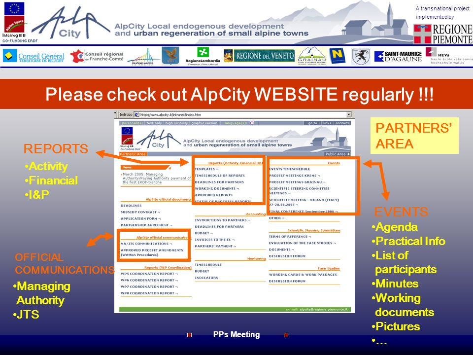 www.alpcity.it A transnational project implemented by PPs Meeting PARTNERS AREA