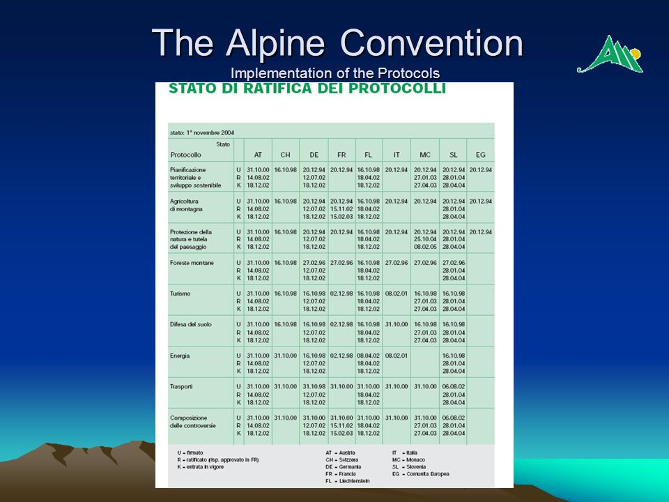 The Alpine Convention Implementation of the Protocols The Alpine Convention Implementation of the Protocols