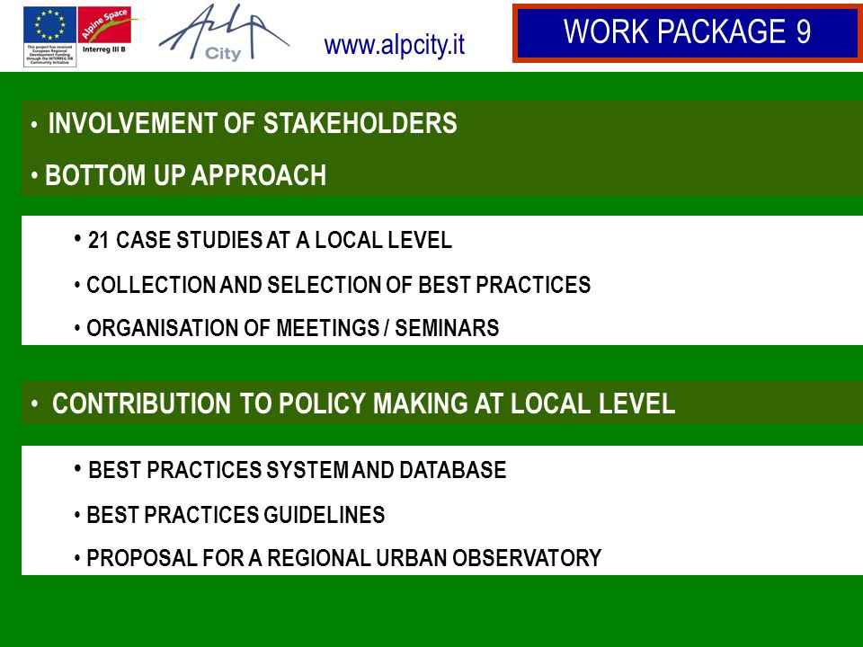 www.alpcity.it WORK PACKAGE 9 INVOLVEMENT OF STAKEHOLDERS BOTTOM UP APPROACH CONTRIBUTION TO POLICY MAKING AT LOCAL LEVEL 21 CASE STUDIES AT A LOCAL L