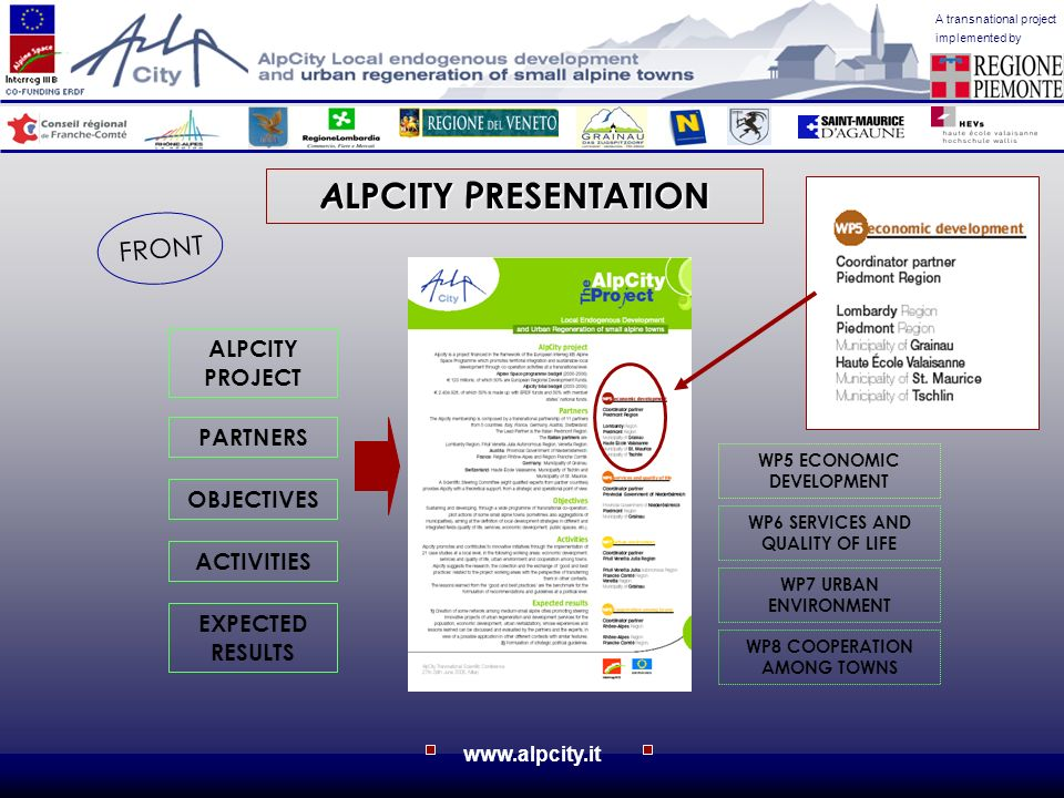 A transnational project implemented by www.alpcity.it A LPCITY P RESENTATION EXPECTED RESULTS WP5 ECONOMIC DEVELOPMENT WP6 SERVICES AND QUALITY OF LIFE WP7 URBAN ENVIRONMENT WP8 COOPERATION AMONG TOWNS FRONT ALPCITY PROJECT PARTNERS OBJECTIVES ACTIVITIES
