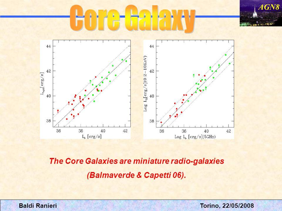 The Core Galaxies are miniature radio-galaxies (Balmaverde & Capetti 06).