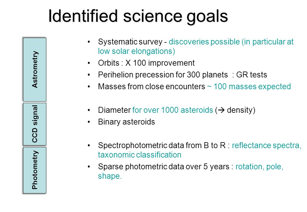9 Identified science goals Systematic survey - discoveries possible (in particular at low solar elongations) Orbits : X 100 improvement Perihelion precession for 300 planets : GR tests Masses from close encounters ~ 100 masses expected Diameter for over 1000 asteroids ( density) Binary asteroids Spectrophotometric data from B to R : reflectance spectra, taxonomic classification Sparse photometric data over 5 years : rotation, pole, shape.