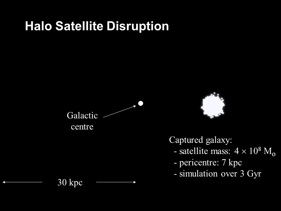 OATo Seminars on formation and Evolution of the Galaxy 10 Halo accretion: Helmi (animation) Halo Satellite Disruption Captured galaxy: - satellite mass: 4 10 8 M o - pericentre: 7 kpc - simulation over 3 Gyr 30 kpc Galactic centre