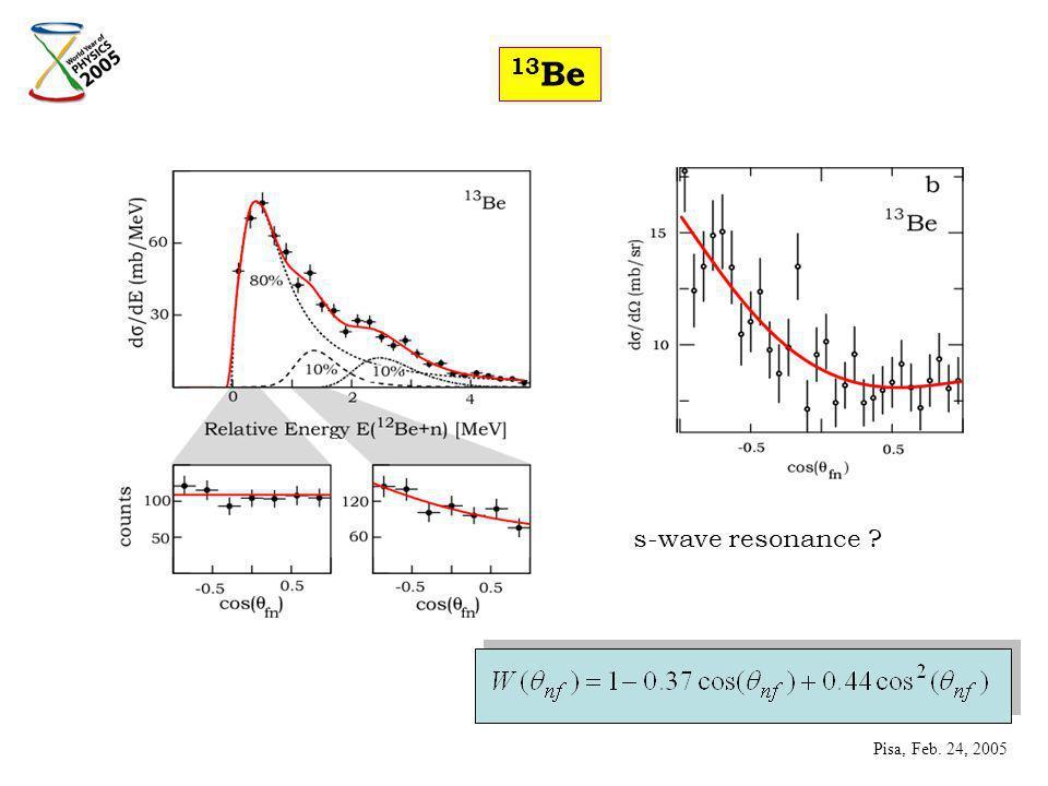 13 Be s-wave resonance ? Pisa, Feb. 24, 2005