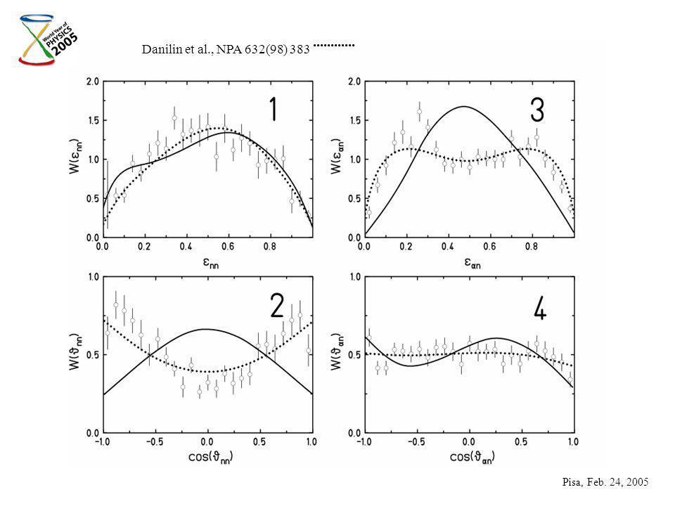 Pisa, Feb. 24, 2005 Danilin et al., NPA 632(98) 383............