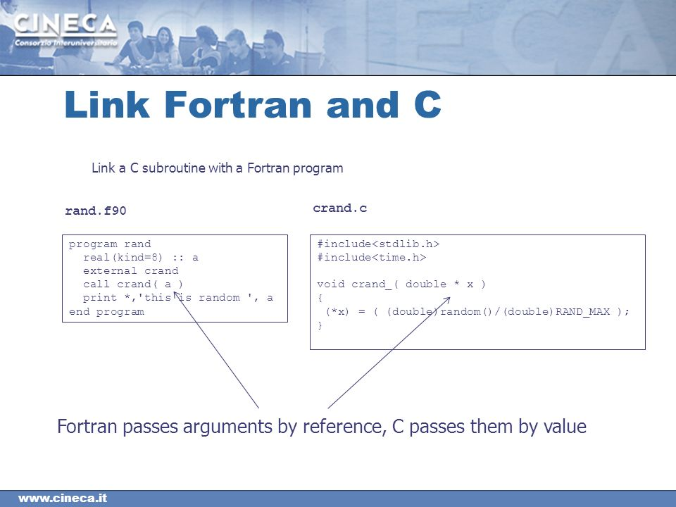 www.cineca.it Link a Fortran subroutine with a C program #include int main() { int n; double a[10], d; n = 10; d = 1.0; setv_( a, &d, &n ); printf( %lf\n , a[0]); } subroutine setv( a, d, n ) real(kind=8) :: a( * ) real(kind=8) :: d integer :: n integer :: i do i = 1, n a( i ) = d end do end subroutine cvec.c vset.f90 Link Fortran and C