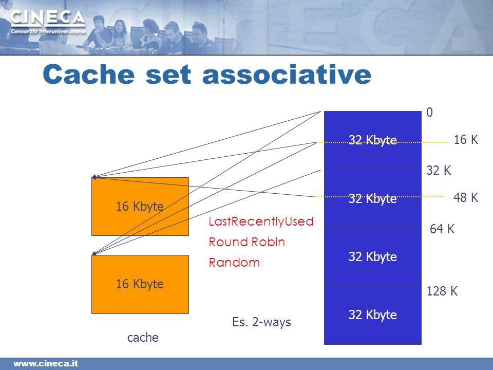 www.cineca.it Cache set associative 32 Kbyte 16 Kbyte 32 Kbyte 0 32 K 64 K 128 K 16 Kbyte 16 K Es.