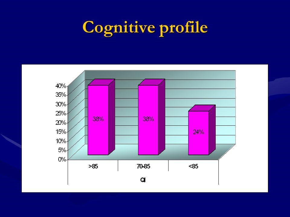 Cognitive profile