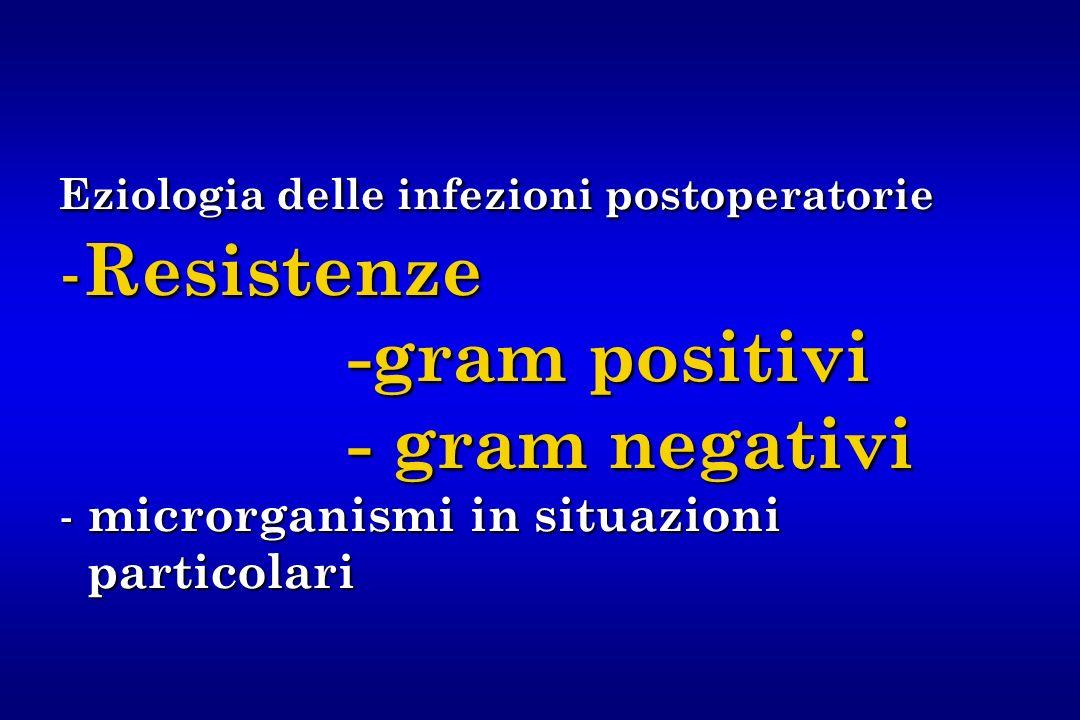 Eziologia delle infezioni postoperatorie - Resistenze -gram positivi -gram positivi - gram negativi - gram negativi - microrganismi in situazioni particolari particolari