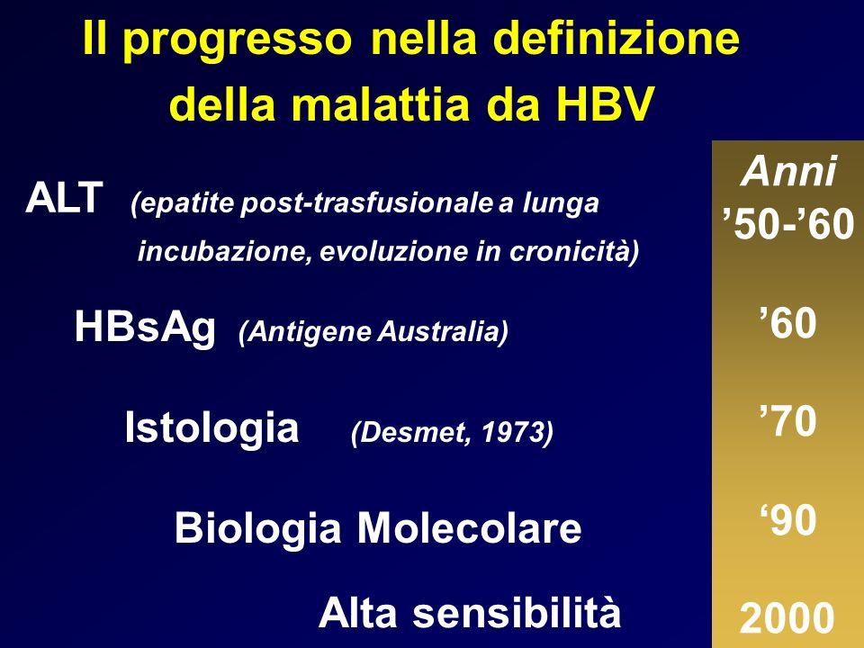 Il progresso nella definizione della malattia da HBV HBsAg (Antigene Australia) ALT (epatite post-trasfusionale a lunga incubazione, evoluzione in cronicità) Istologia (Desmet, 1973) Biologia Molecolare Anni 50-60 60 70 90 2000 Alta sensibilità
