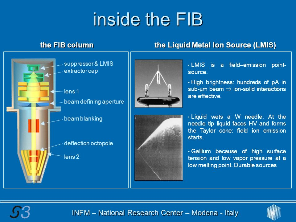 INFM – National Research Center – Modena - Italy inside the FIB suppressor & LMIS extractor cap lens 1 beam defining aperture beam blanking deflection octopole lens 2 the FIB column LMIS is a field–emission point- source.