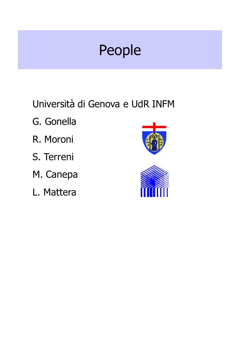 People Università di Genova e UdR INFM G. Gonella R. Moroni S. Terreni M. Canepa L. Mattera