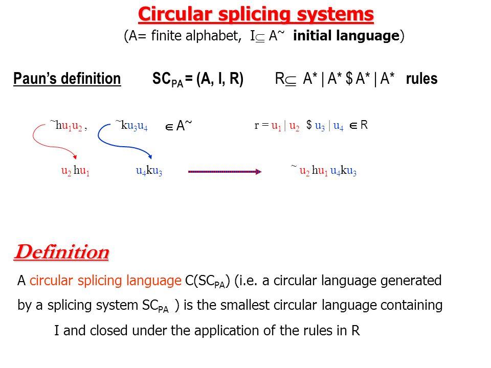 FA ~ ={ C A ~ | L A*, Cir(L) = C, L FA, FA Chomsky hierarchy} Definition: Theorem [Head, Paun, Pixton] C Reg Lin (C) Reg C Reg ~ Lin (C) Reg