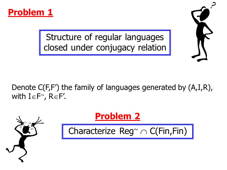 Contributions Reg ~ Fingerprint closed star languages X*, X regular group code Cir (X*) X finite cyclic languages weak cyclic, altri esempi ~ (a*ba*)* [P.