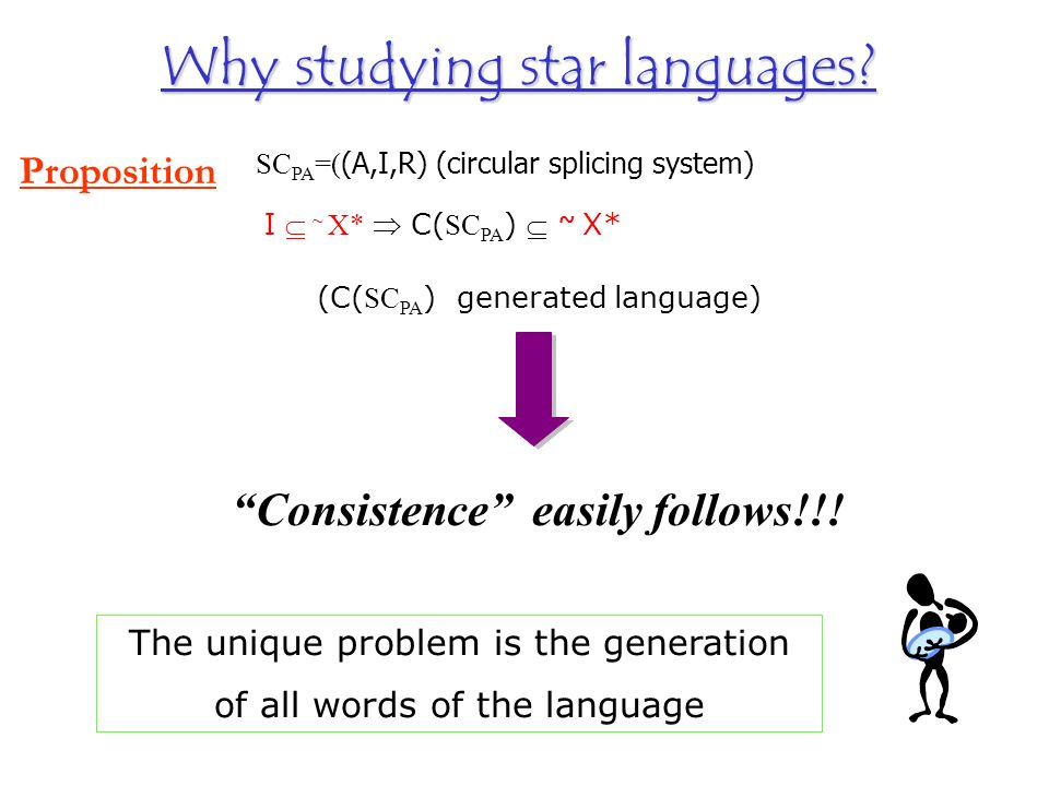 Problem 1 Structure of regular languages closed under conjugacy relation Problem 2 Denote C(F,F) the family of languages generated by (A,I,R), with I F ~, R F.