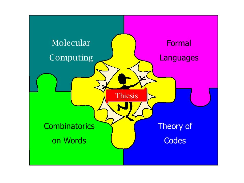 Molecular Computing Formal Languages Theory of Codes Combinatorics on Words