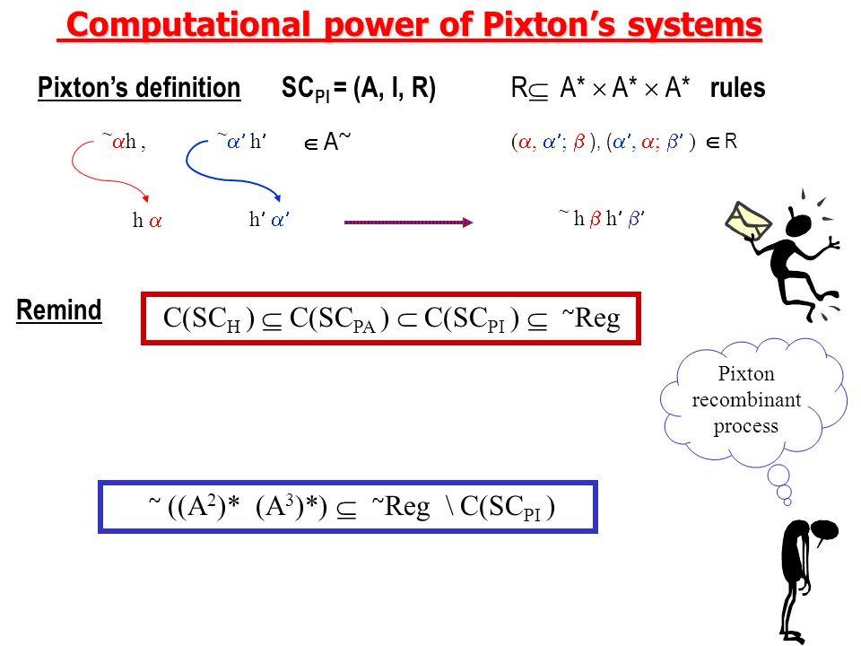 L = { a 3, a 4 } { a 6, a 14, a 16 } + Sketch: G = {0, 2, 4} subgroup of Z 6  F l  =1, F l ={q n } p   n : n p { a 3, a 4, a 6 } a 11 a 12 G ={6, 14,