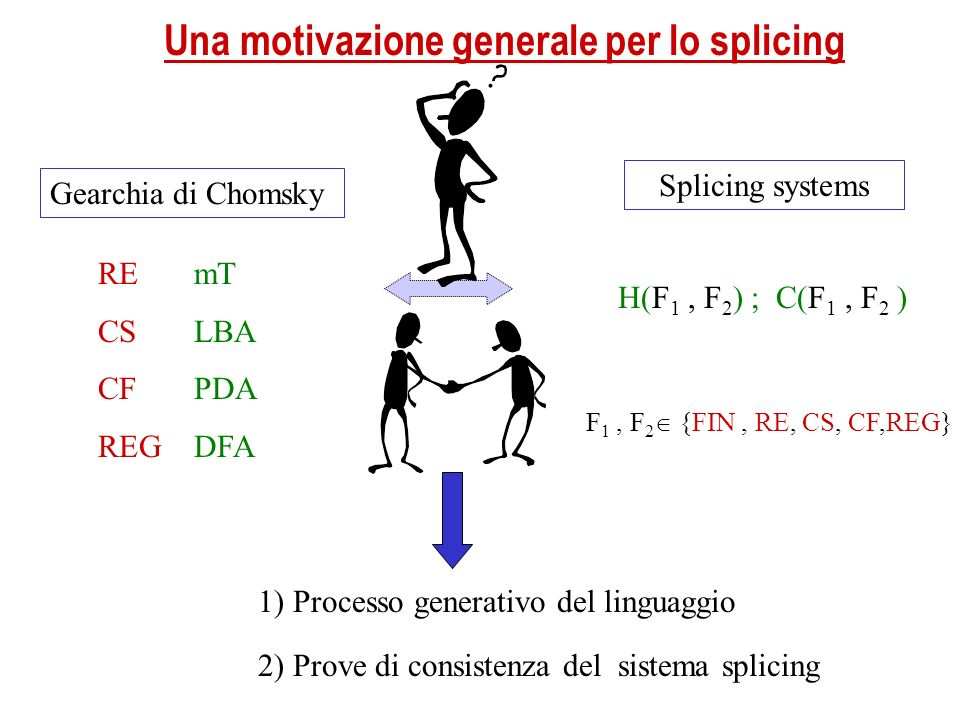 Formal Language Theory and DNA : an analysis of the generative capacity of specific recombinant behaviors SPLICING Modelli non convenzionali di calcolo Tom Head 1987 (Bull.