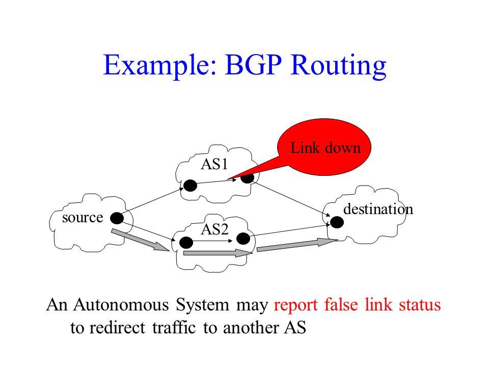 Example: Greedy Algorithm 5 6 10 Weakly monotone algorithm: t i > t i work i work i or work i > c i fixed capacities x 2 x 10 6 5 NO.