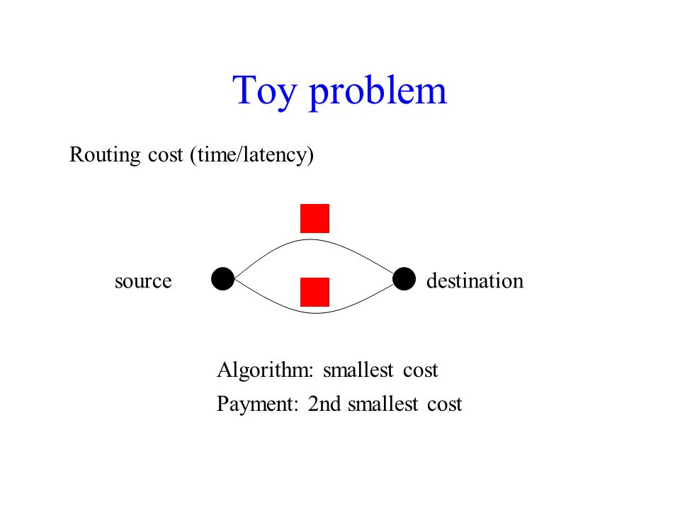 Toy problem sourcedestination Routing cost (time/latency) 7 10 Payment: 2nd smallest cost Algorithm: smallest cost A truthtelling agent maximizes his/her utility Truthful mechanism 7 10 – 7 8 10 – 7 11 0 – 0