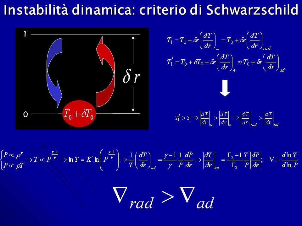 Instabilità dinamica: criterio di Schwarzschild 1010