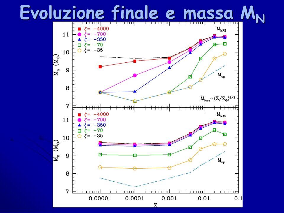 Evoluzione finale e massa M N
