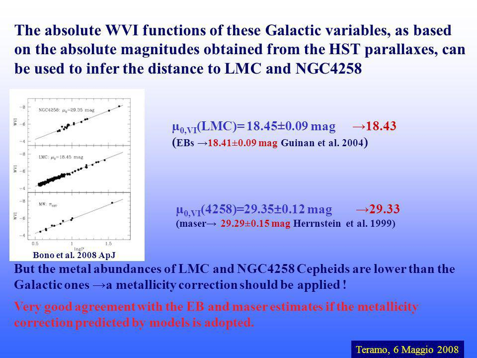 The absolute WVI functions of these Galactic variables, as based on the absolute magnitudes obtained from the HST parallaxes, can be used to infer the distance to LMC and NGC4258 Teramo, 6 Maggio 2008 µ 0,VI (LMC)= 18.45±0.09 mag ( EBs 18.41±0.09 mag Guinan et al.