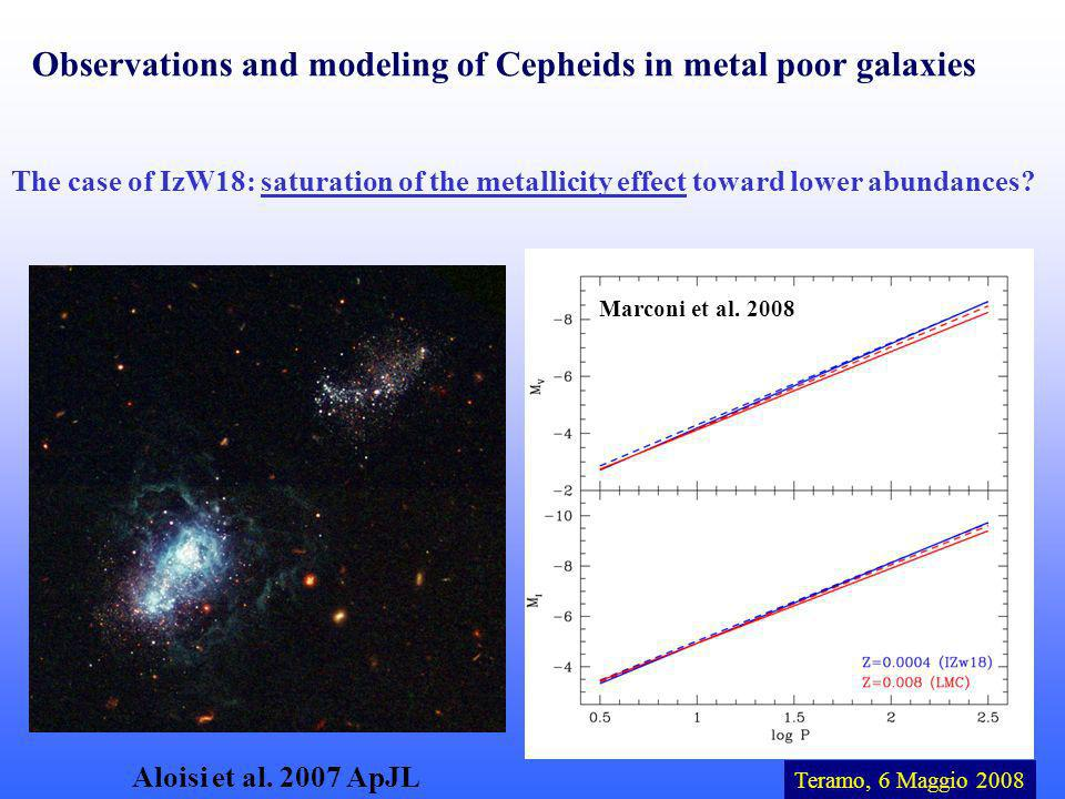 Teramo, 6 Maggio 2008 Observations and modeling of Cepheids in metal poor galaxies The case of IzW18: saturation of the metallicity effect toward lower abundances.