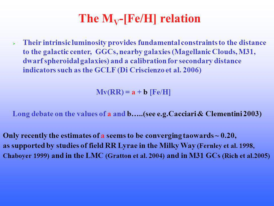 The M V -[Fe/H] relation Their intrinsic luminosity provides fundamental constraints to the distance to the galactic center, GGCs, nearby galaxies (Magellanic Clouds, M31, dwarf spheroidal galaxies) and a calibration for secondary distance indicators such as the GCLF (Di Criscienzo et al.