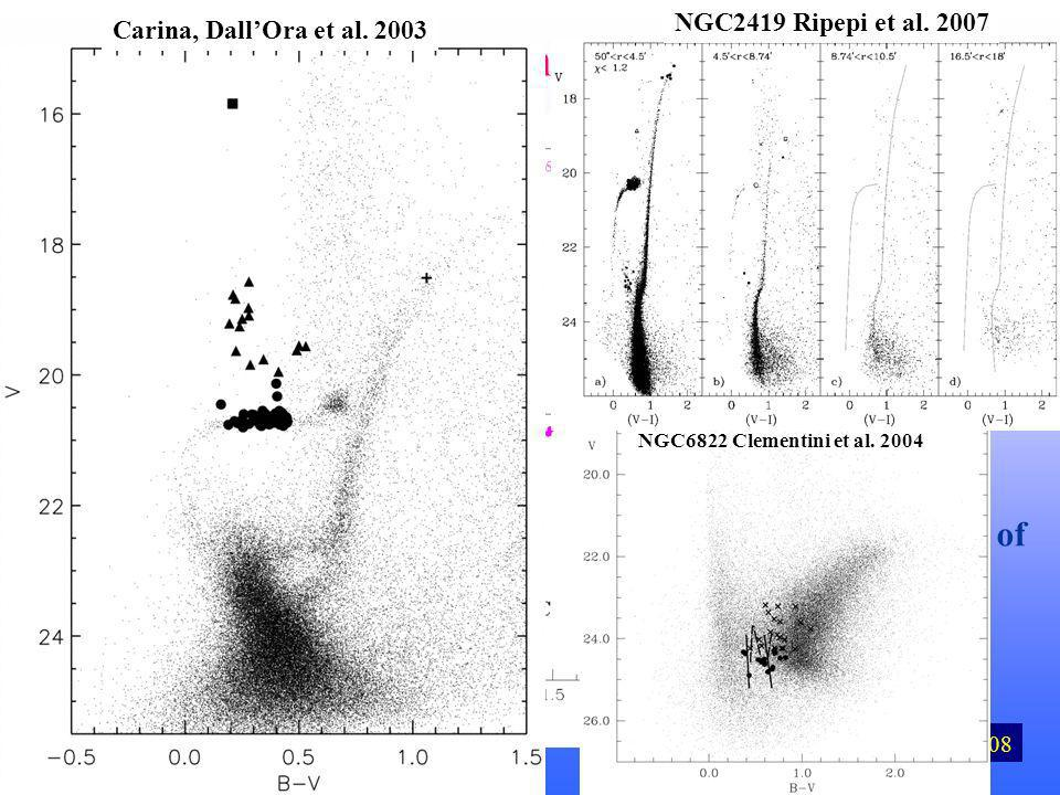 Pulsating stars Teramo, 6 Maggio 2008 …but also as tracers of the properties of stellar populations κ and γ mechanisms are efficient in stars within the classical instability strip They can be used as distance indicators OGLE sample Carina, DallOra et al.