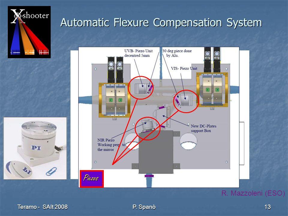 Teramo - SAIt 2008 P. Spanò 13 Automatic Flexure Compensation System R. Mazzoleni (ESO) Piezos