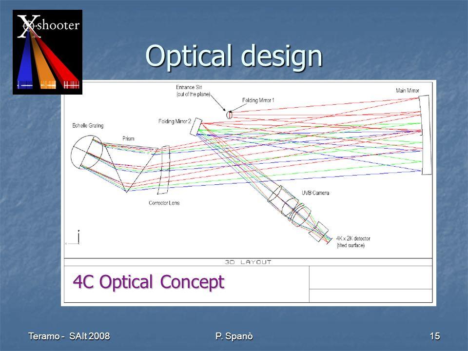 Teramo - SAIt 2008 P. Spanò 15 Optical design 4C Optical Concept