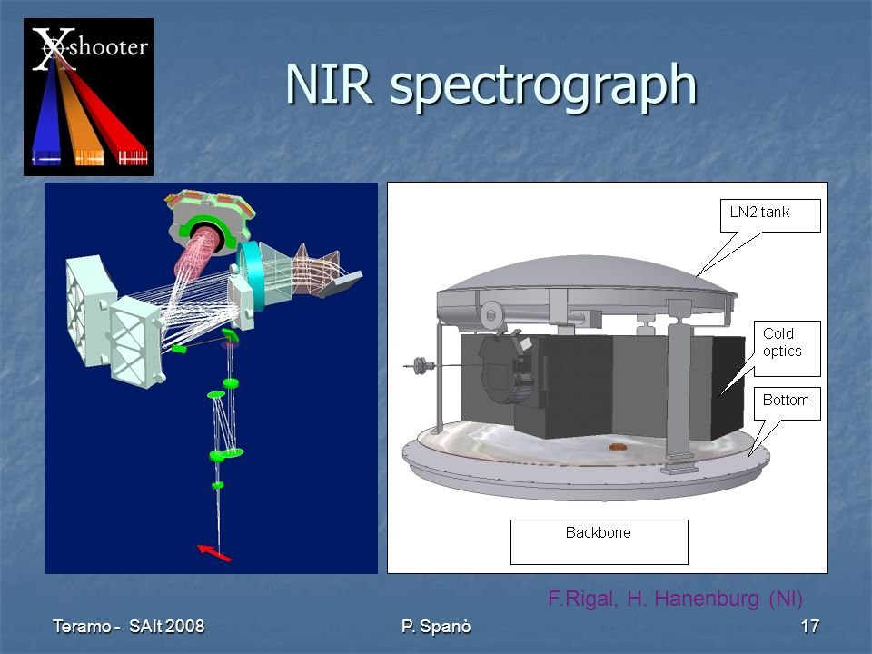 Teramo - SAIt 2008 P. Spanò 17 F.Rigal, H. Hanenburg (Nl) NIR spectrograph