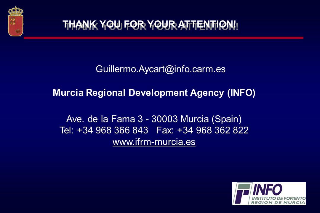8 Guillermo.Aycart@info.carm.es Murcia Regional Development Agency (INFO) Ave. de la Fama 3 - 30003 Murcia (Spain) Tel: +34 968 366 843 Fax: +34 968 3