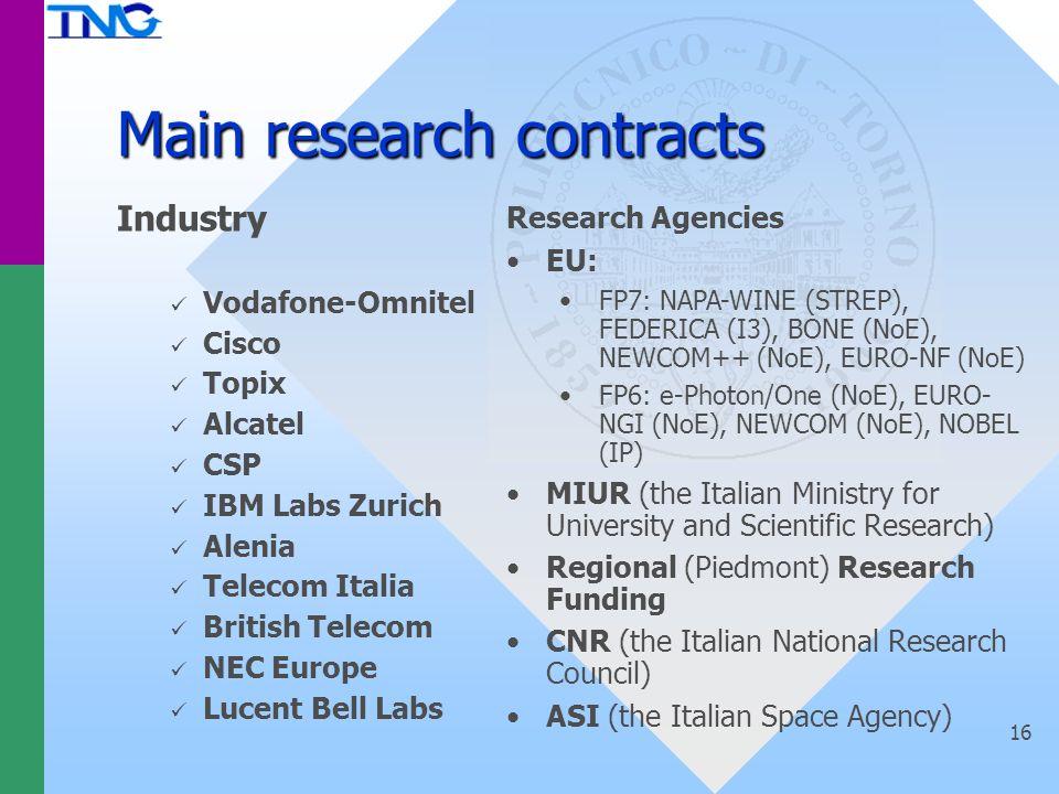16 Main research contracts Industry Vodafone-Omnitel Cisco Topix Alcatel CSP IBM Labs Zurich Alenia Telecom Italia British Telecom NEC Europe Lucent Bell Labs Research Agencies EU: FP7: NAPA-WINE (STREP), FEDERICA (I3), BONE (NoE), NEWCOM++ (NoE), EURO-NF (NoE) FP6: e-Photon/One (NoE), EURO- NGI (NoE), NEWCOM (NoE), NOBEL (IP) MIUR (the Italian Ministry for University and Scientific Research) Regional (Piedmont) Research Funding CNR (the Italian National Research Council) ASI (the Italian Space Agency)