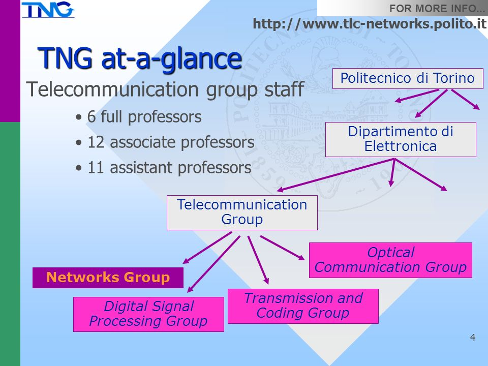 4 TNG at-a-glance FOR MORE INFO... http://www.tlc-networks.polito.it Telecommunication group staff 6 full professors 12 associate professors 11 assist