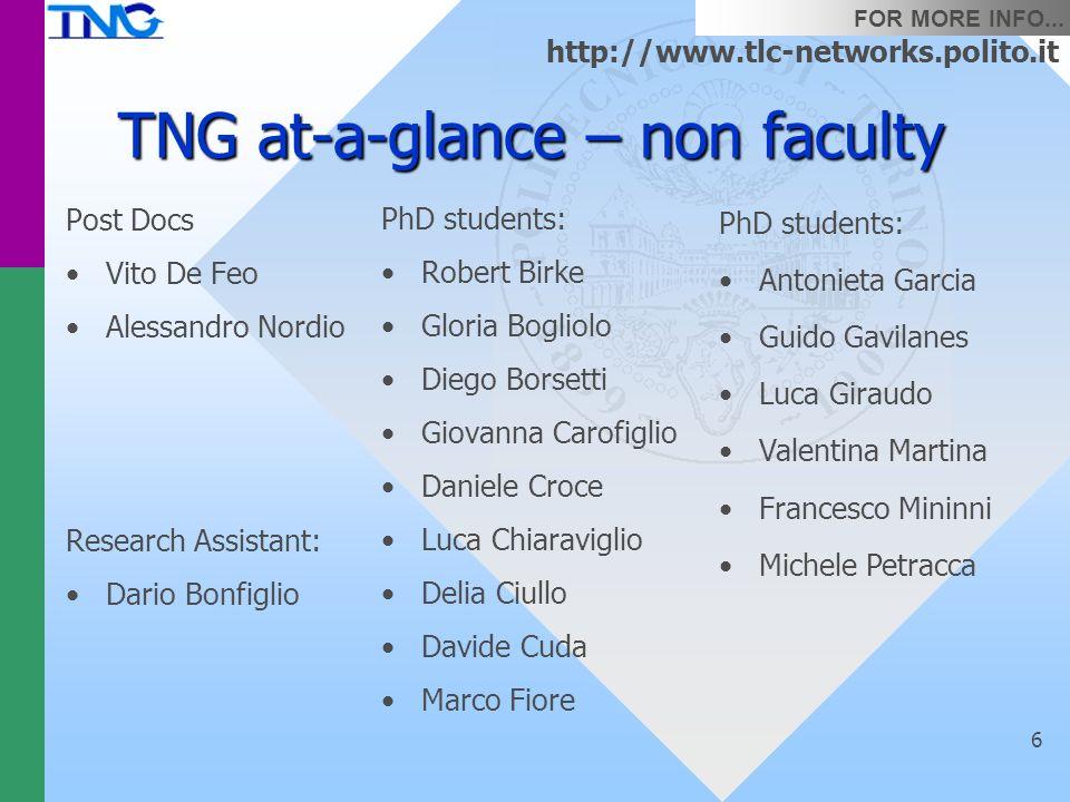 6 TNG at-a-glance – non faculty Post Docs Vito De Feo Alessandro Nordio Research Assistant: Dario Bonfiglio PhD students: Robert Birke Gloria Bogliolo