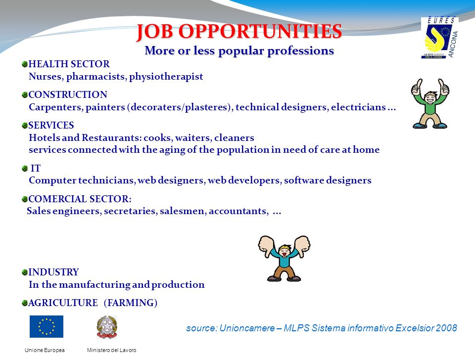 Ministero del LavoroUnione Europea JOB OPPORTUNITIES More or less popular professions HEALTH SECTOR Nurses, pharmacists, physiotherapist CONSTRUCTION Carpenters, painters (decoraters/plasteres), technical designers, electricians...