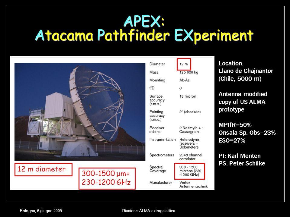 Bologna, 6 giugno 2005Riunione ALMA extragalattica APEX: Atacama Pathfinder EXperiment Location: Llano de Chajnantor (Chile, 5000 m) Antenna modified copy of US ALMA prototype MPIfR=50% Onsala Sp.