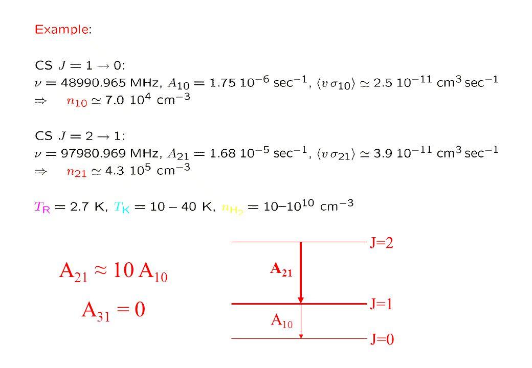 J=0 J=1 J=2 A 21 A 10 A 21 10 A 10 A 31 = 0