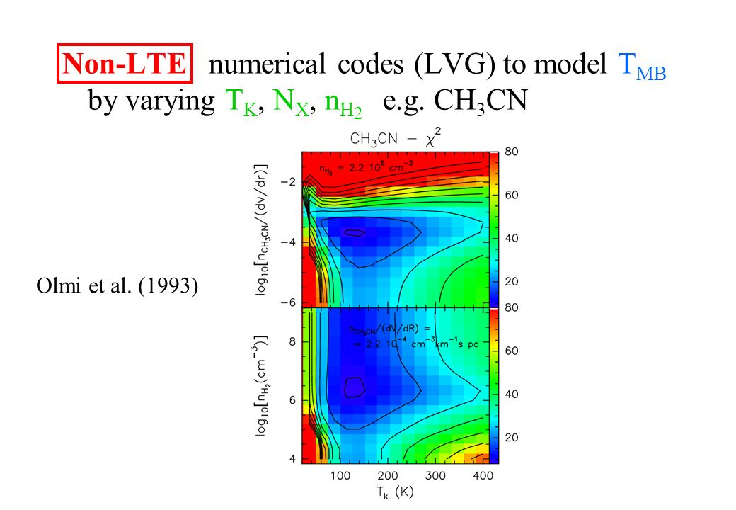 Non-LTE numerical codes (LVG) to model T MB by varying T K, N X, n H 2 e.g.