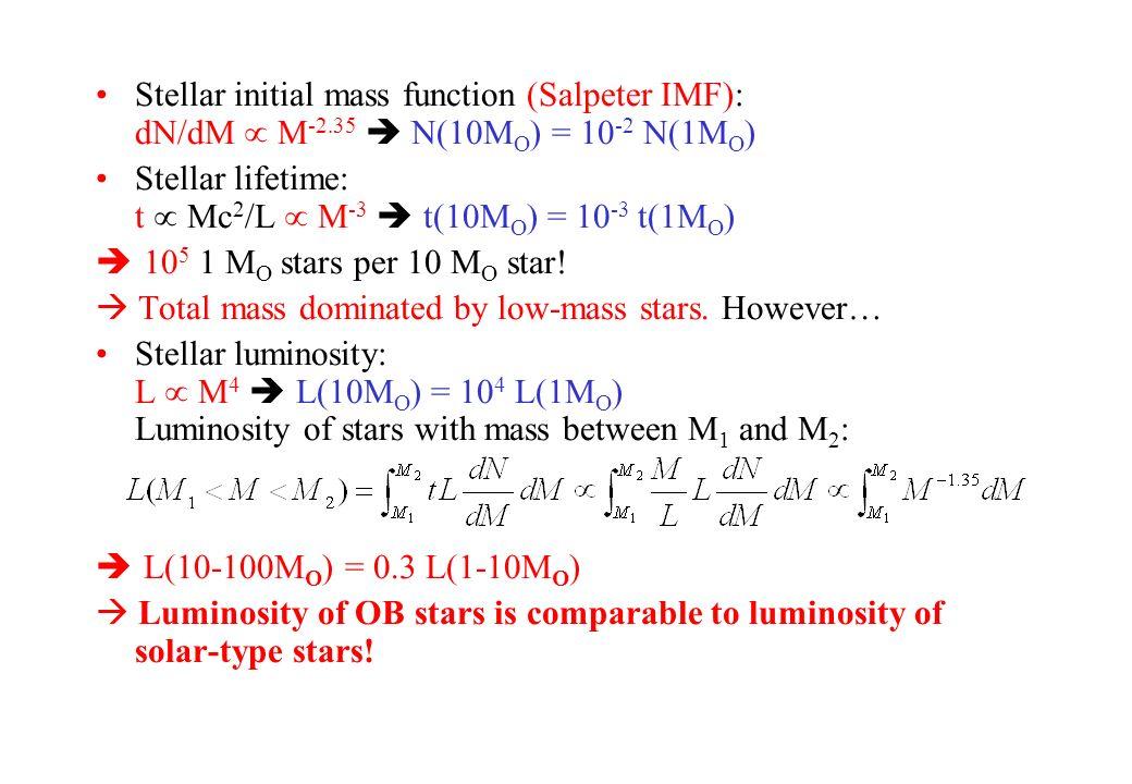 Stellar initial mass function (Salpeter IMF): dN/dM M -2.35 N(10M O ) = 10 -2 N(1M O ) Stellar lifetime: t Mc 2 /L M -3 t(10M O ) = 10 -3 t(1M O ) 10 5 1 M O stars per 10 M O star.