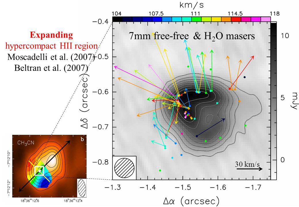 Expanding hypercompact HII region Moscadelli et al.