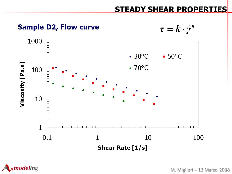 M. Migliori – 13 Marzo 2008 STEADY SHEAR PROPERTIES Sample D2, Flow curve