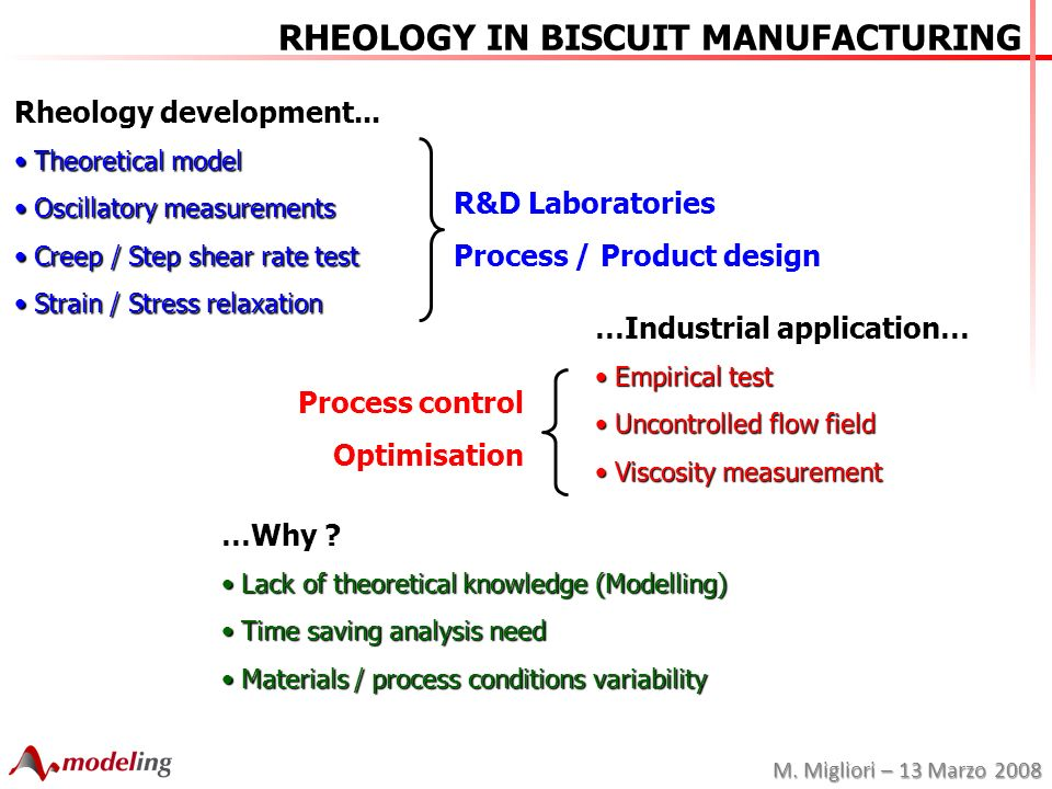 M. Migliori – 13 Marzo 2008 RHEOLOGY IN BISCUIT MANUFACTURING Rheology development... Theoretical model Theoretical model Oscillatory measurements Osc