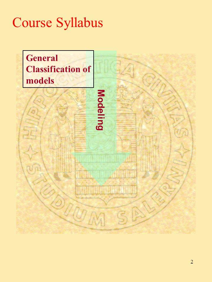 MATHEMATICAL MODELING OF PROCESSES IN FOOD INDUSTRIES (Modellistica matematica dei processi dellindustria alimentare) Prof.