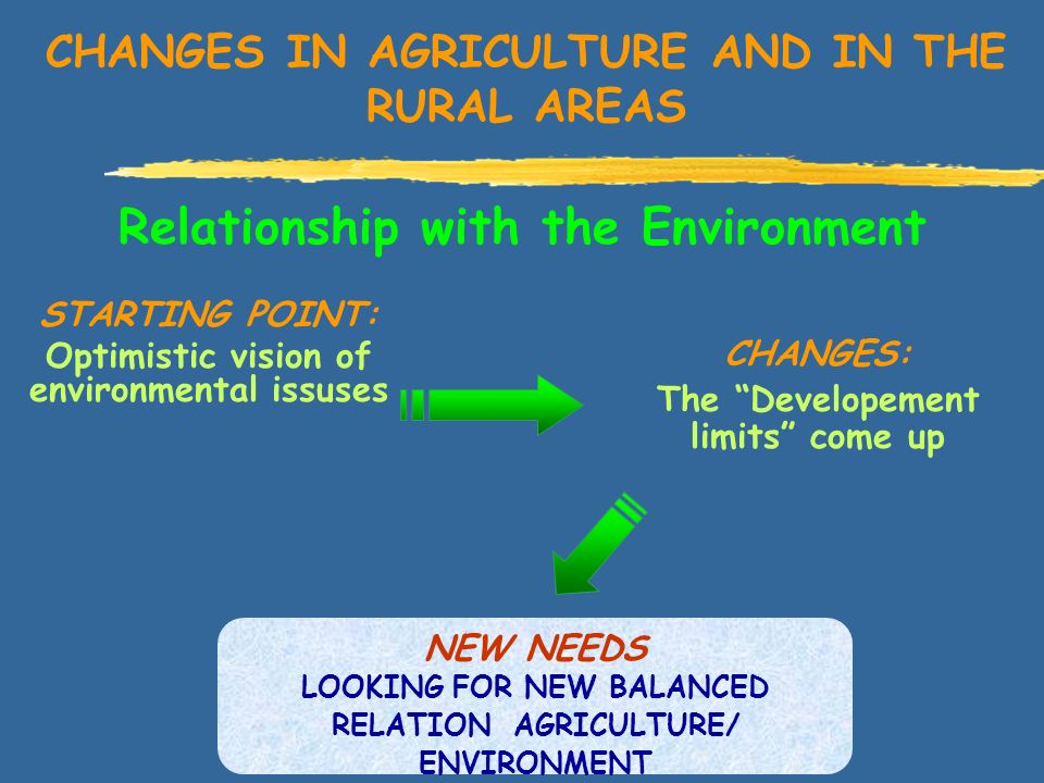 CHANGES IN AGRICULTURE AND IN THE RURAL AREAS STARTING POINT: Optimistic vision of environmental issuses Relationship with the Environment CHANGES: The Developement limits come up NEW NEEDS LOOKING FOR NEW BALANCED RELATION AGRICULTURE/ ENVIRONMENT