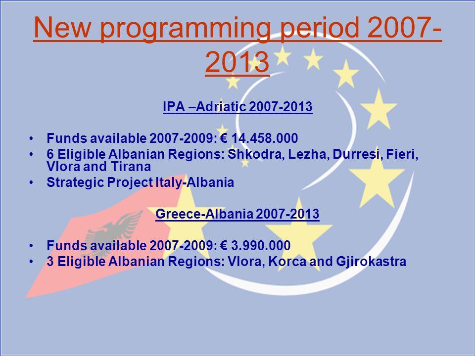 New programming period 2007- 2013 IPA –Adriatic 2007-2013 Funds available 2007-2009: 14.458.000 6 Eligible Albanian Regions: Shkodra, Lezha, Durresi,